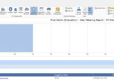 NetSupport DNA OSX - Internet Metering